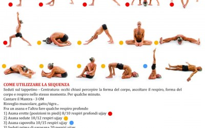 Hatha Yoga – Sequenza semplice 1